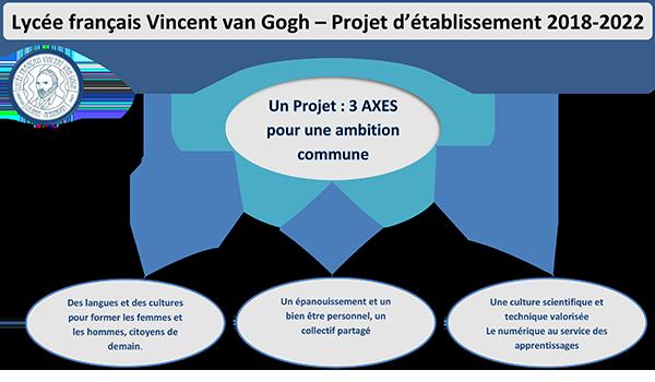 2018-2022-projet-etablissement